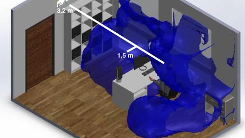 Ausbreitung von Aerosolen - mit dem Einsatz eines Ventilators